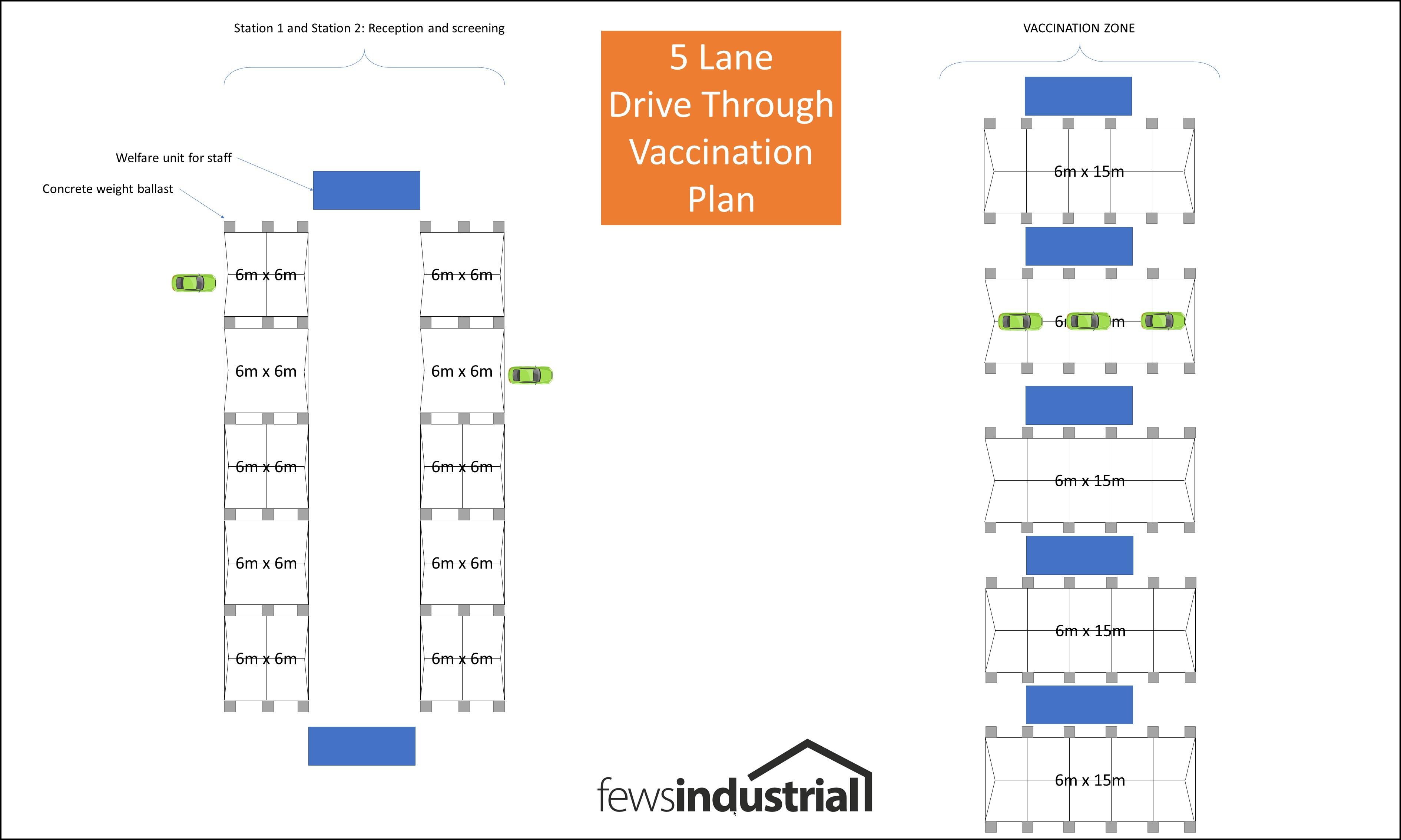 Drive Through Vaccination Plan